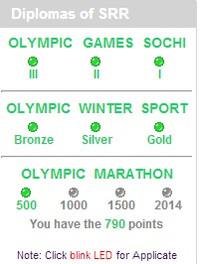 Sochi01_2